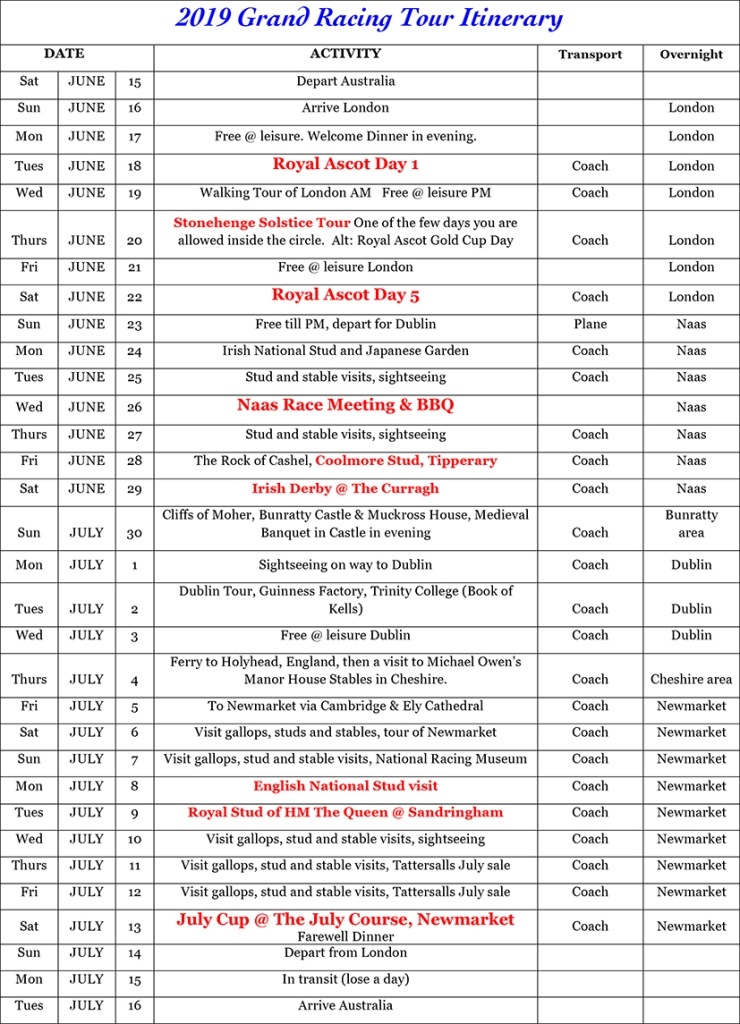 Microsoft Word - 2019 Grand Racing Tour Brochure Itinerary.docx
